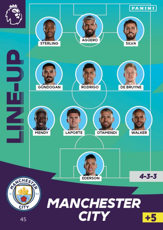 Panini Premier League Adrenalyn XL 2020/21 - Line-Up - Manchester City